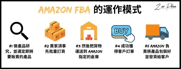 Amazon FBA 的運作模式